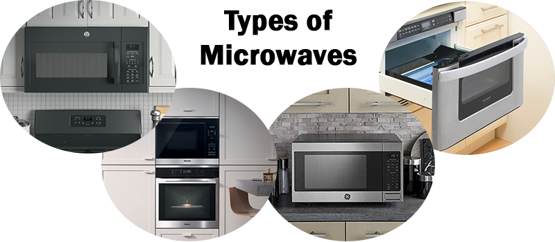 Types-of-Microwaves-Image